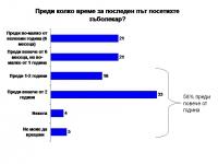 DentalCare_05.10.2012_Slide1